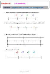 Repérer une fraction sur une droite graduée – 6ème – Révisions – Exercices avec correction – Les fractions