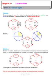 Fractions égales - 6ème - Cours