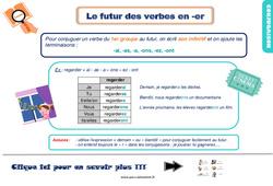 Leçon, trace écrite sur le futur des verbes en -er – Ce1