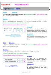 Vitesse-Débit – 6ème – Cours – Proportionnalité