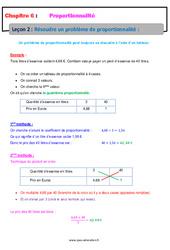 Résoudre un problème de proportionnalité – 6ème – Cours