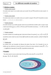Ensembles de nombres – 2nde – Cours
