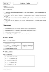 Relation d'ordre – Seconde – Cours