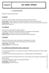 Modes verbaux - 3ème - Cours