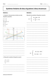2 équations à 2 inconnues – 2nde – Exercices sur le système linéaire