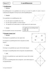 Parallélogramme – Seconde – Cours