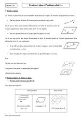 Droites et plans – Positions relatives – 2nde – Cours