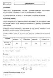 Echantillonnage - 2nde - Cours