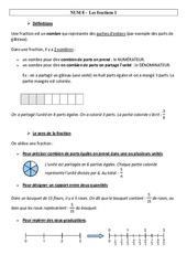 Fractions 1 – Leçon – Cm1 – Cm2 – Numération – Mathématiques – Cycle 3