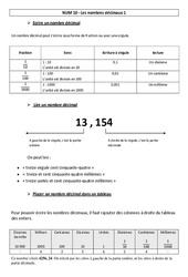 Nombres décimaux 1 – Leçon – Cm1 – Cm2 – Numération – Mathématiques – Cycle 3