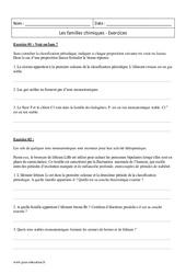 Familles chimiques – 2nde – Exercices corrigés à imprimer