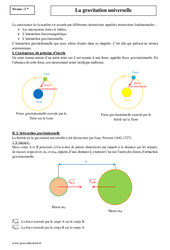 Gravitation universelle - Seconde - Cours