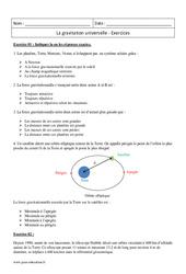 Gravitation universelle - 2nde - Exercices corrigés à imprimer