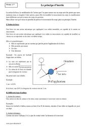 Principe d'inertie – Seconde – Cours