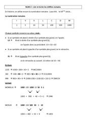 Lire et écrire les chiffres romains - Leçon - Cm1 - Cm2 - Numération - Mathématiques - Cycle 3