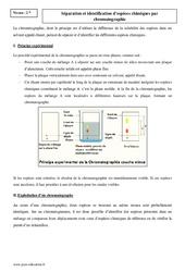 Séparation et identification d'espèces chimiques par chromatographie – 2nde – Cours