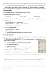 Chromatographie – Séparation et identification d'espèces chimiques – 2nde – Exercices