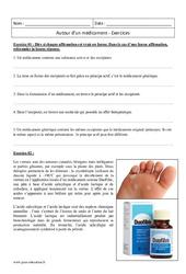 Médicament – 2nde – Exercices corrigés