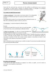 Forces et mouvement – Seconde – Cours