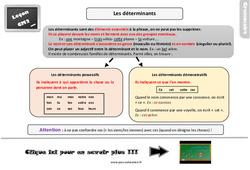 Leçon, trace écrite sur les déterminants possessifs et démonstratifs – Cm2