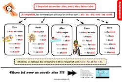 Leçon, trace écrite sur l'imparfait des verbes être, avoir, aller, faire et dire au Cm1