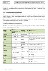 Particularités physico-chimiques nécessaires à la vie – Seconde – Cours