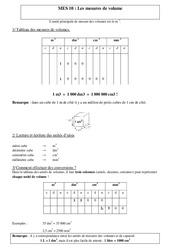 Mesures de volume –  Leçon – Cm1 – Cm2  – Mathématiques – Cycle 3