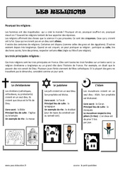 Les religions - Cm1 - Cm2 - Lecture documentaire
