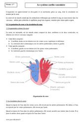 Système cardio vasculaire – Seconde – Cours