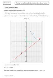 Vecteur normal à une droite, équation de droites et cercles – Première – Cours