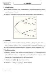 Loi binomiale – Première – Cours