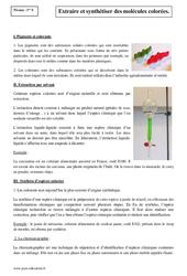Extraire et synthétiser des molécules colorées – Première – Cours