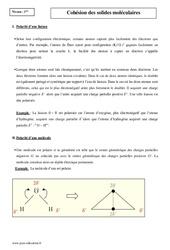 Cohésion des solides moléculaires - Première - Cours