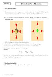 Dissolution d'un solide ionique - Première - Cours
