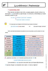 La préférence - 4ème - Cours - Anglais - Preferences