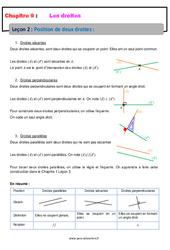 Position de deux droites – 6ème – Cours
