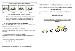 Comparer les nombres de 0 à 999 – Ce2 – Leçon