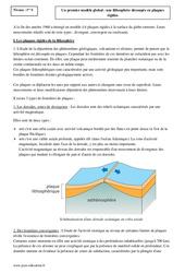 Lithosphère découpée en plaques rigides – Première – Cours