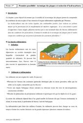 Tectonique des plaques et recherche d'hydrocarbures – Première – Cours