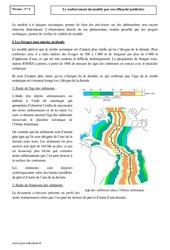 Renforcement du modèle par son efficacité prédictive – Première – Cours – Lithosphère