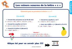 Leçon, trace écrite sur les valeurs sonores de la lettre « c » – Ce2