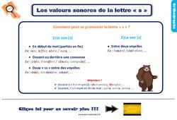 Leçon, trace écrite sur les valeurs sonores de la lettre « s » – Ce2