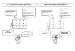 Comment poser des opérations – Leçon – Ce2