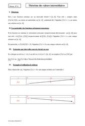 Théorème des valeurs intermédiaires - Terminale - Cours