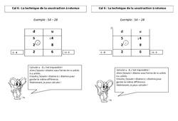 Technique de la soustraction à retenue – Ce2 – Leçon