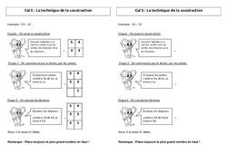 Technique de la soustraction – Ce2 – Leçon