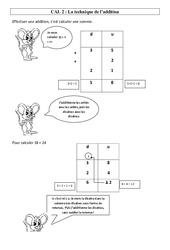 Technique de l'addition – Ce2 – Leçon