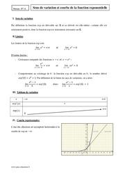 Sens de variation – Courbe de la fonction exponentielle – Terminale – Cours