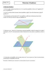 Théorème d'incidence – Terminale – Cours