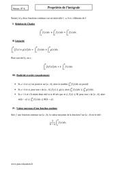 Propriétés de l'intégrale – Terminale – Cours